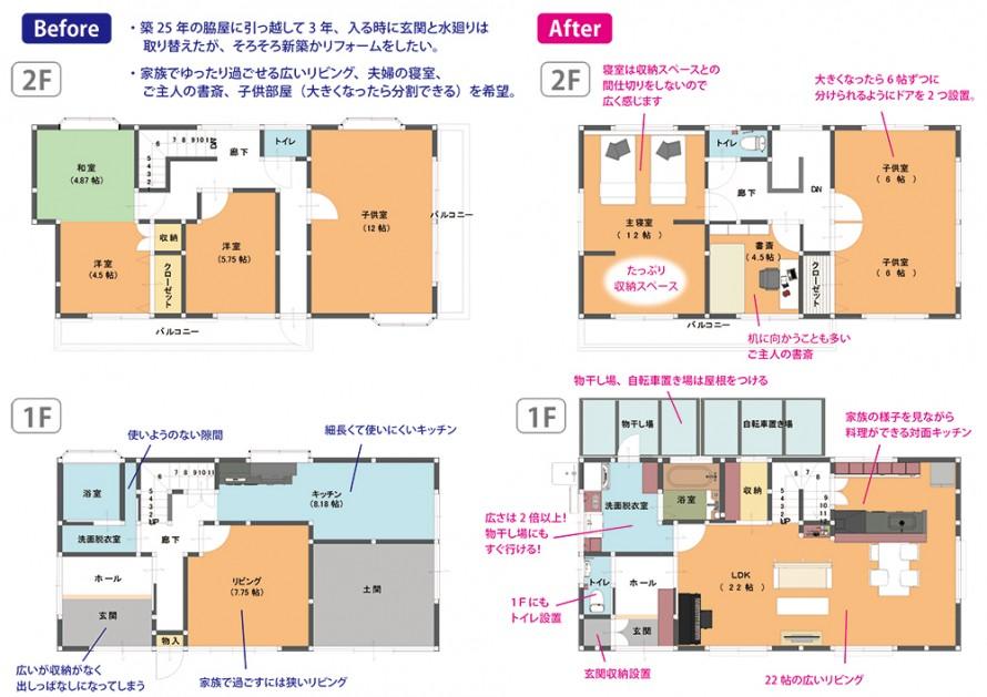 菊川市/築25年脇屋リセット住宅
