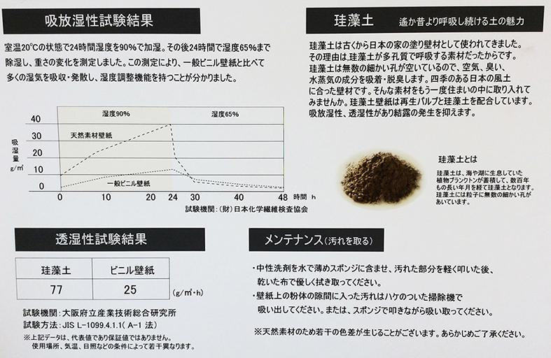 珪藻土クロス
