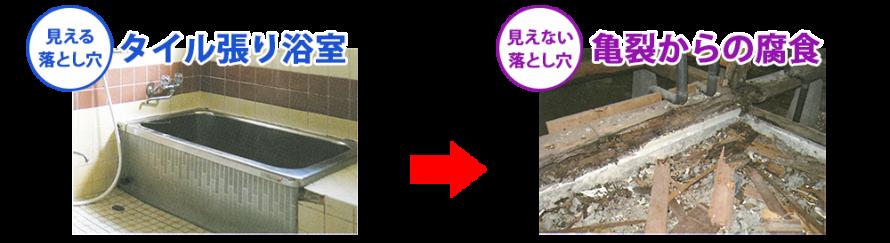 タイル張り浴室の落とし穴